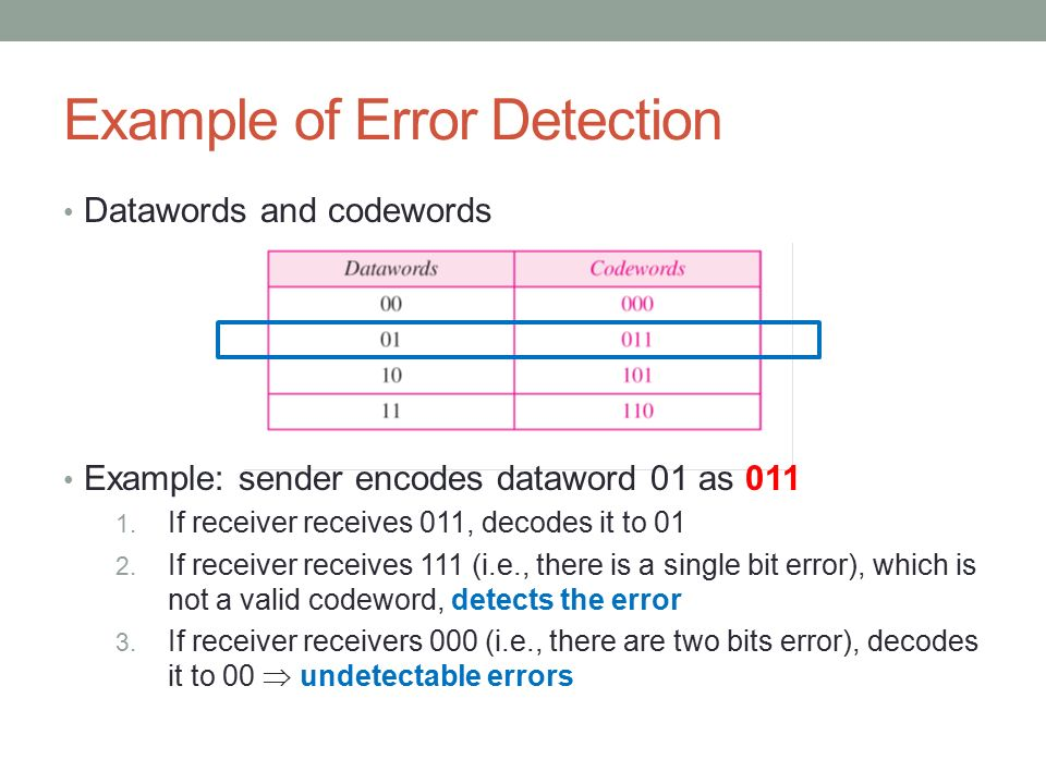 Example of Error Detection