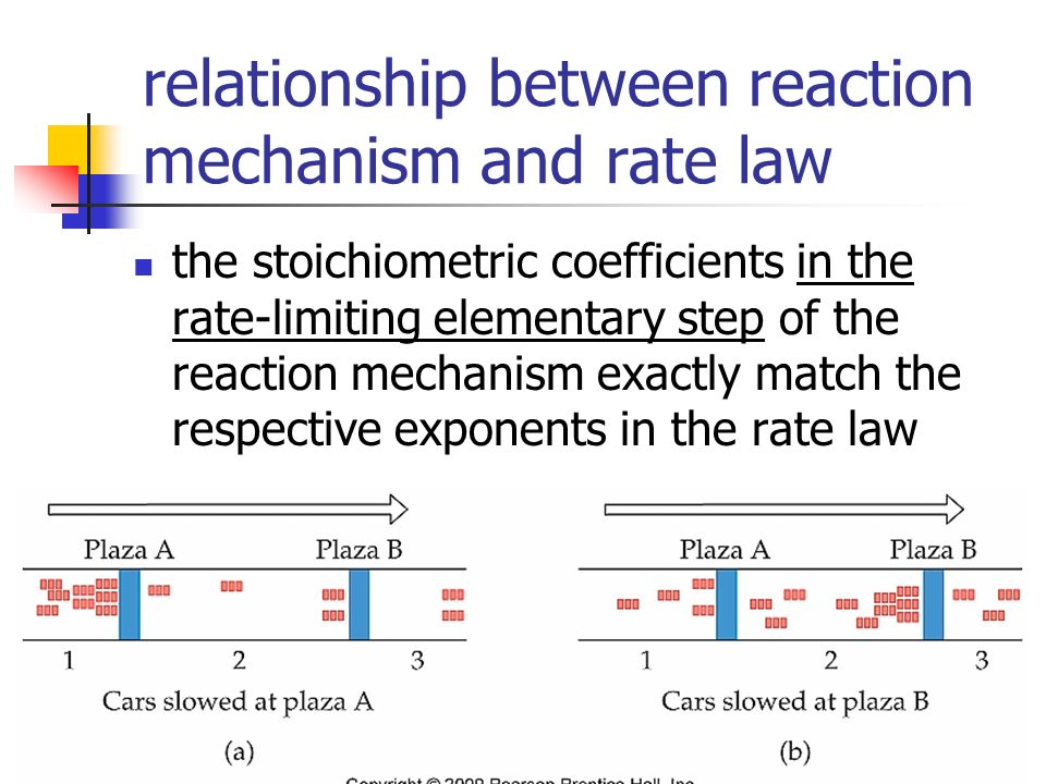 rate law and mechanisms essay Worksheet 1-3 - reaction mechanisms page 1 what is meant by the rate determining step in a reaction mechanism.