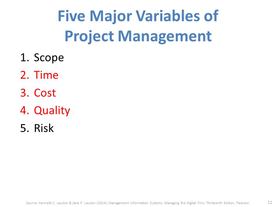 o how do the five major variables of project management scope time cost quality and risk relate to t Five factors that lead to successful assuring accurate time for cost estimates to be produced and for careful risk management project managers know that.
