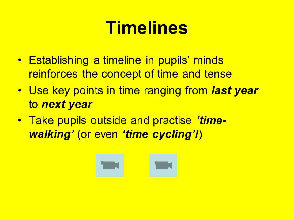 Timelines Establishing a timeline in pupils' minds reinforces the concept of time and tense.