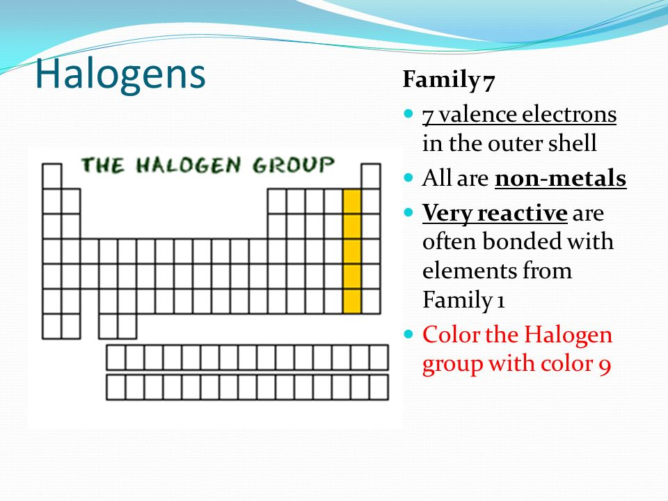 Halogens Family 7 7 valence electrons in the outer shell