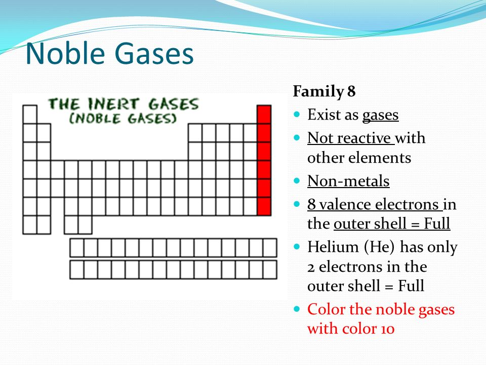 Noble Gases Family 8 Exist as gases Not reactive with other elements