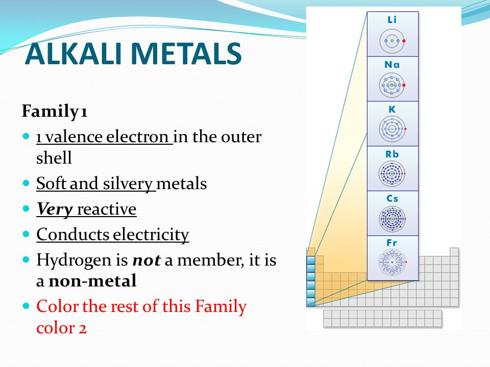 ALKALI METALS Family 1 1 valence electron in the outer shell