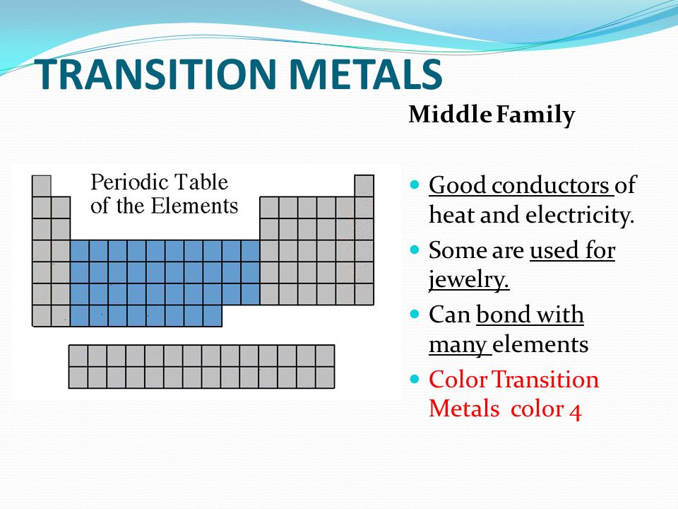 TRANSITION METALS Middle Family