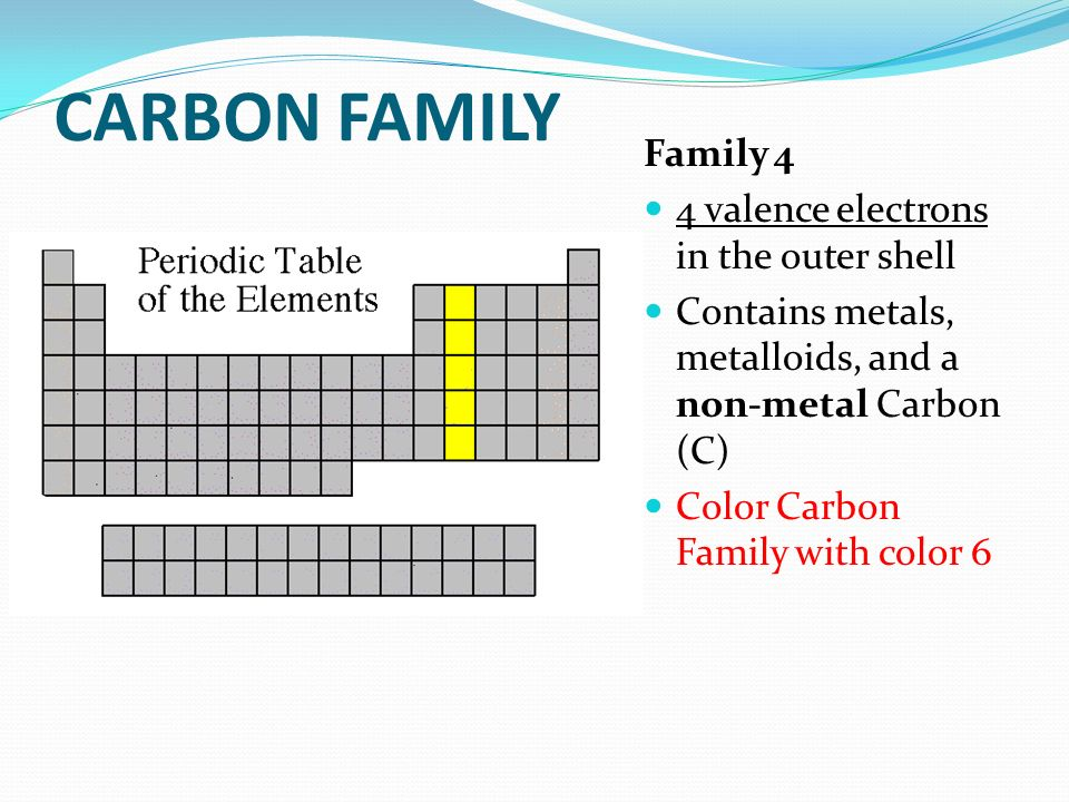 CARBON FAMILY Family 4 4 valence electrons in the outer shell