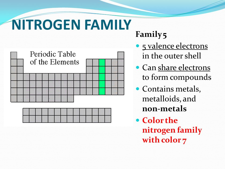NITROGEN FAMILY Family 5 5 valence electrons in the outer shell