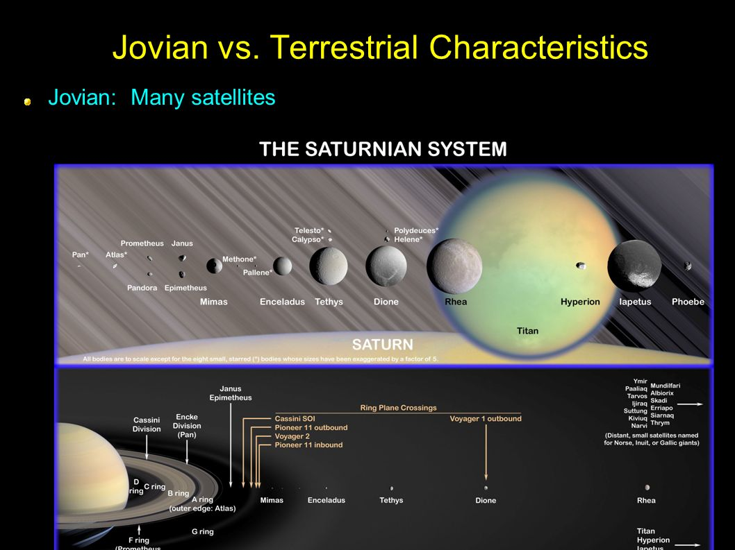 What Are Characteristics of Terrestrial Planets?