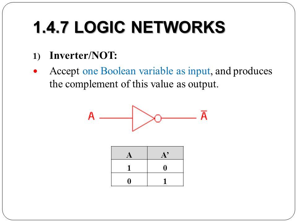 1.4.7 LOGIC NETWORKS Inverter/NOT:
