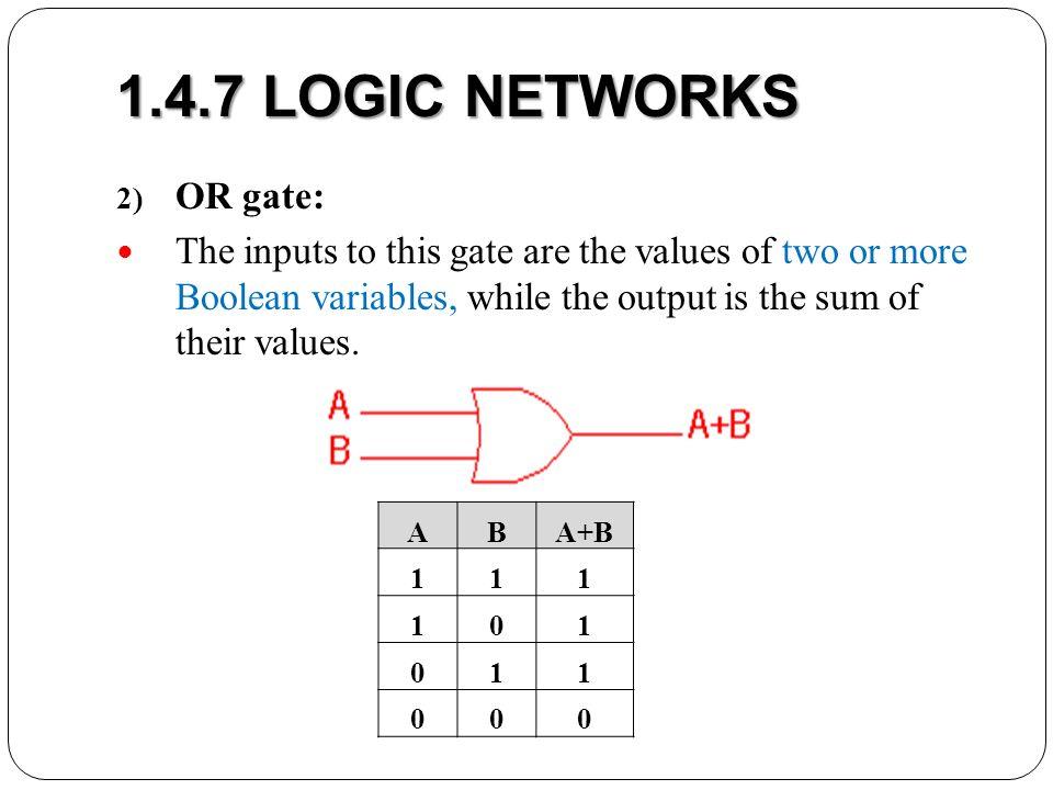 1.4.7 LOGIC NETWORKS OR gate: