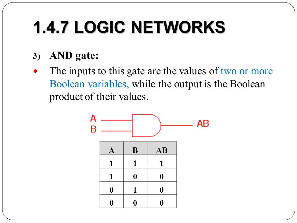 1.4.7 LOGIC NETWORKS AND gate: