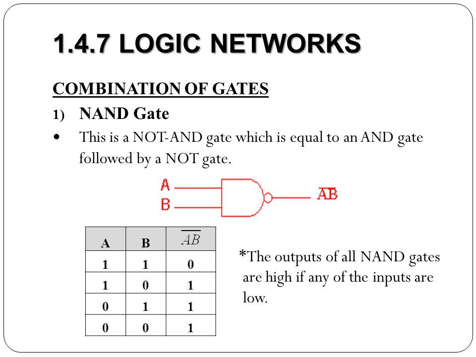 1.4.7 LOGIC NETWORKS COMBINATION OF GATES NAND Gate