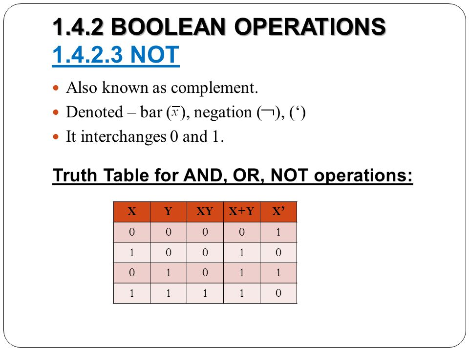 1.4.2 BOOLEAN OPERATIONS 1.4.2.3 NOT