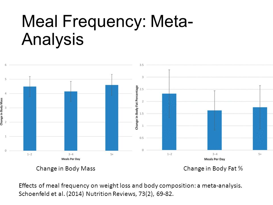 meal analysis Introduction compositional analysis of poultry meal is vital to running a  rendering plant and to formulating pet foods and feeds the composition affects.