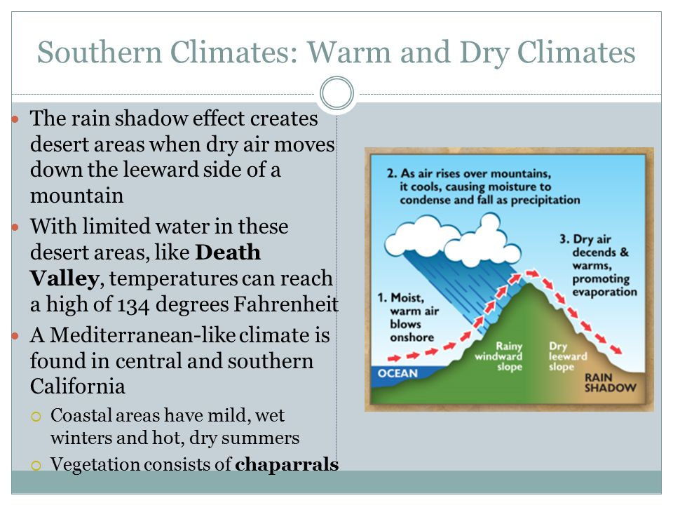 The United States and Canada: Climate and Vegetation - ppt video ...