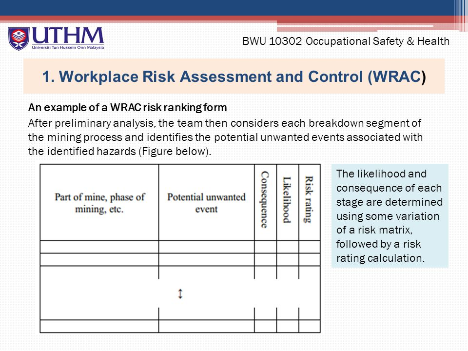 Chapter 2 risk management assessment ppt download for Workplace hazard assessment template