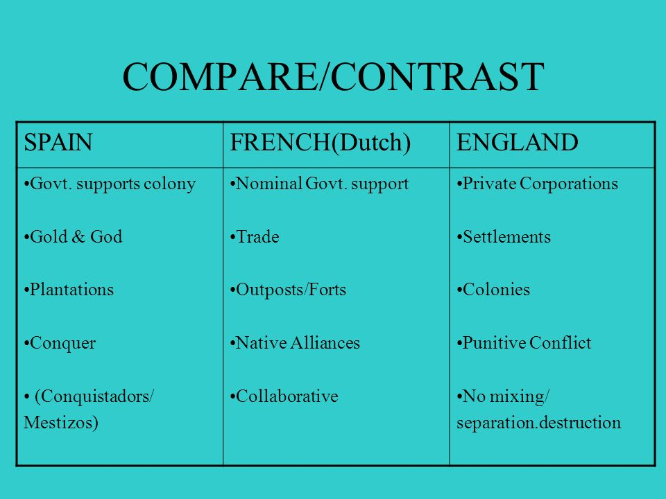 compare and contrast the exploration and colonization of french english and spanish Reddit gives you the best of the internet  what are the major differences between the spanish, french, and english colonies and how did these differences affect.