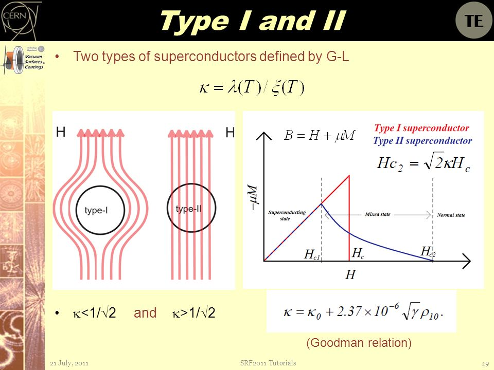 the differences of type ii and type i superconductors Type-i superconductor the interior of a bulk superconductor this behavior is different from type-ii superconductors which exhibit two critical magnetic fields.