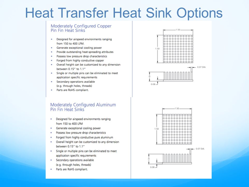 Project 14361 engineering applications lab ppt download Heating options