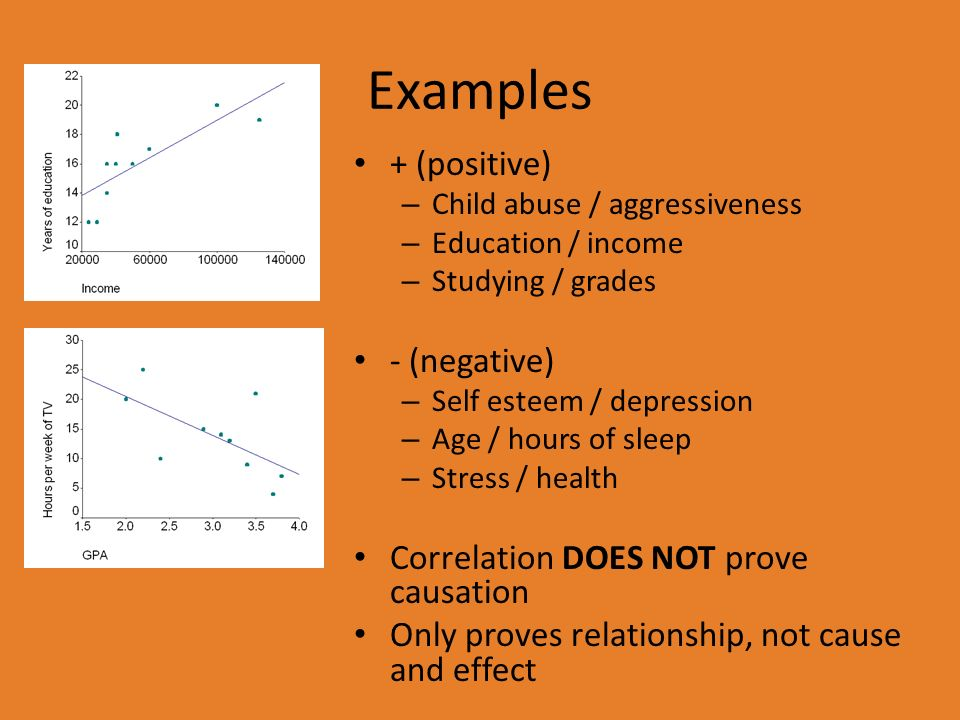 negative correlation and causal relationship