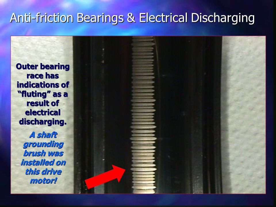 Anti friction bearings electrical discharging ppt for Grounding brushes electric motors