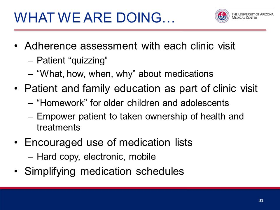 Medication Adherence Challenges And Strategies Ppt