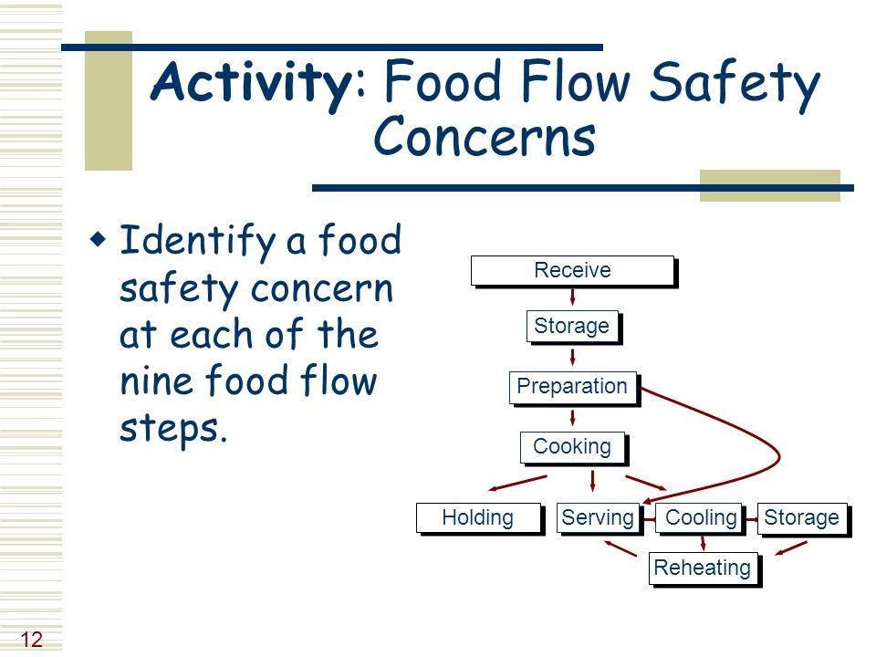 food flow