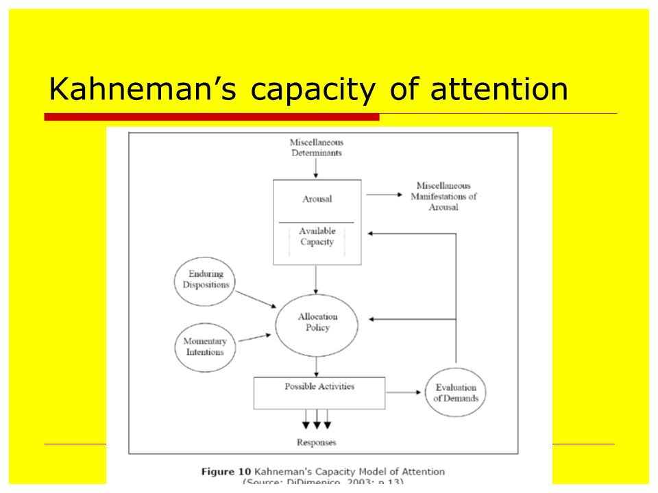 Introduction To Work And Organizational Psychology Ppt