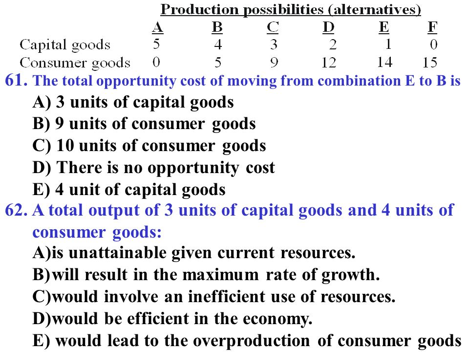 Cost Of Moving >> 61 The Total Opportunity Cost Of Moving From Combination E To B Is