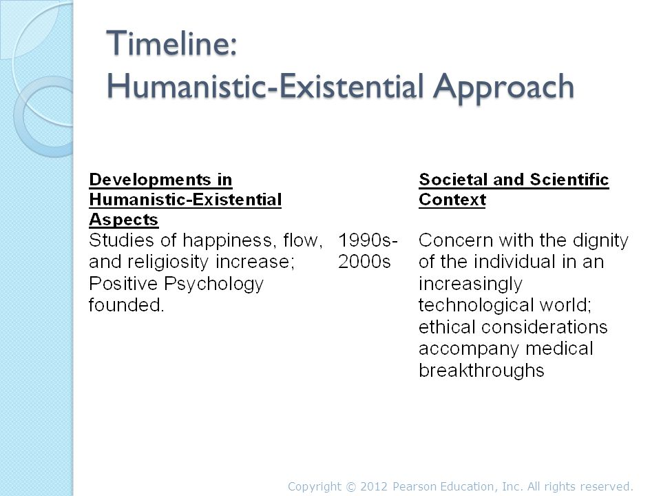 existentialism and humanistic psychology essay Cline, austin what is existentialism existentialist history and thought thoughtco, mar 21, 2017, thoughtcocom/introduction-to-existentialism-249935.