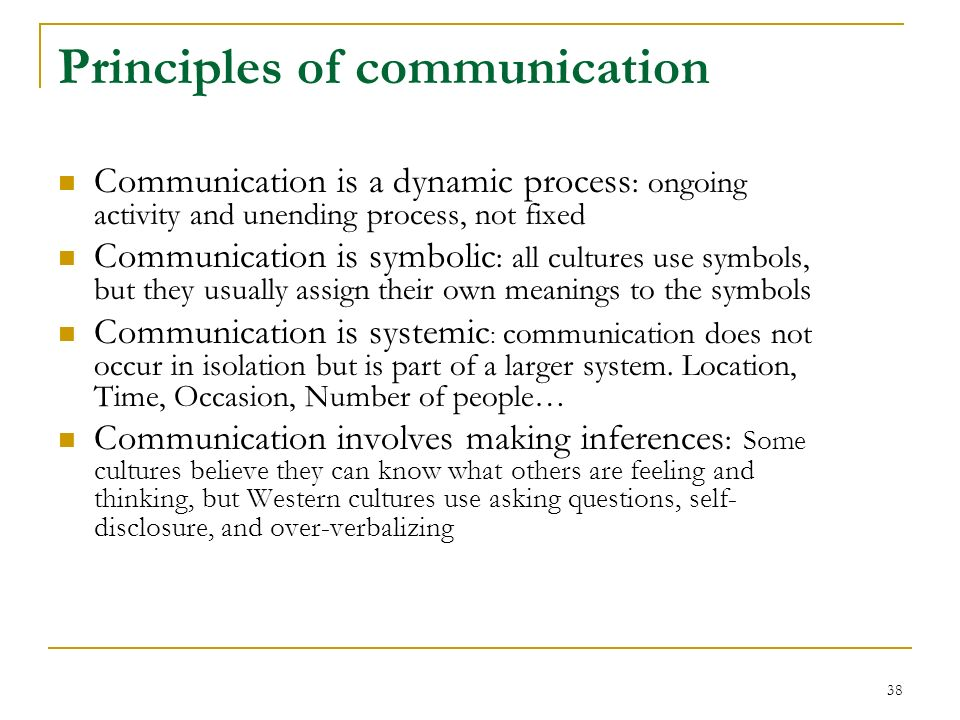 The symbolic communication