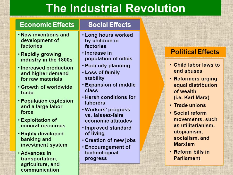 the political economic and social effects of the american revolution Social revolutions are sudden changes in the structure and nature of society these revolutions are usually recognized as having transformed in society, culture, philosophy, and technology much more than political systems.