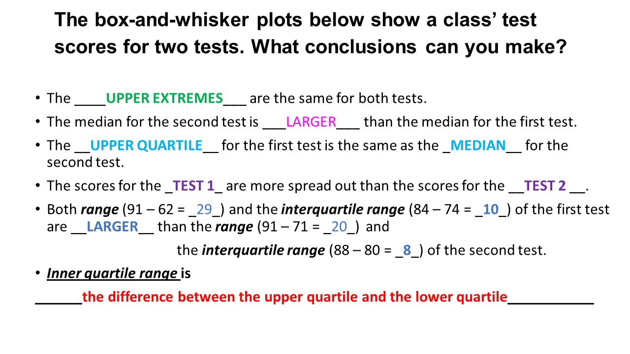 The Boxandwhisker Plots Below Show A Class' Test Scores For Two