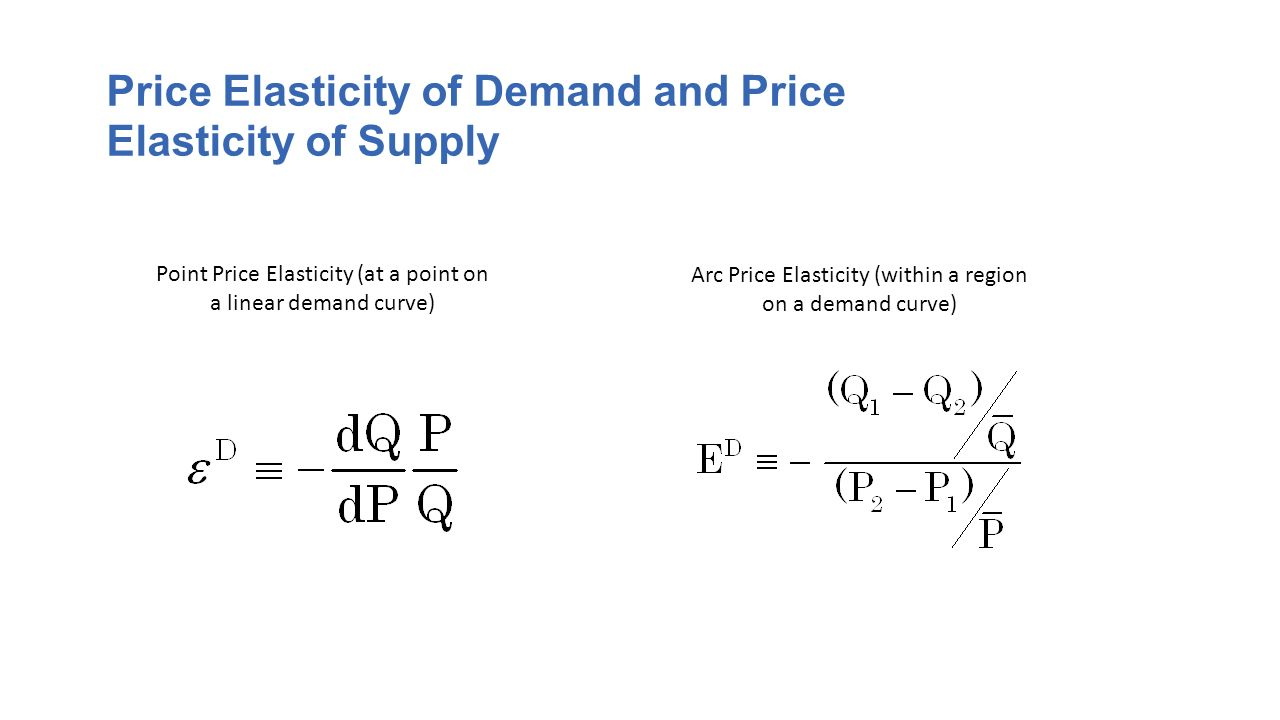 supply demand and price elasticity quiz The type of demand that exists when price elasticity is the same everywhere along a demand curve the elasticity value is unchanged price elasticity of supply a measure of the responsiveness of quantity supplied to a price change the percentage change in quantity supplied divided by the percentage change in price.