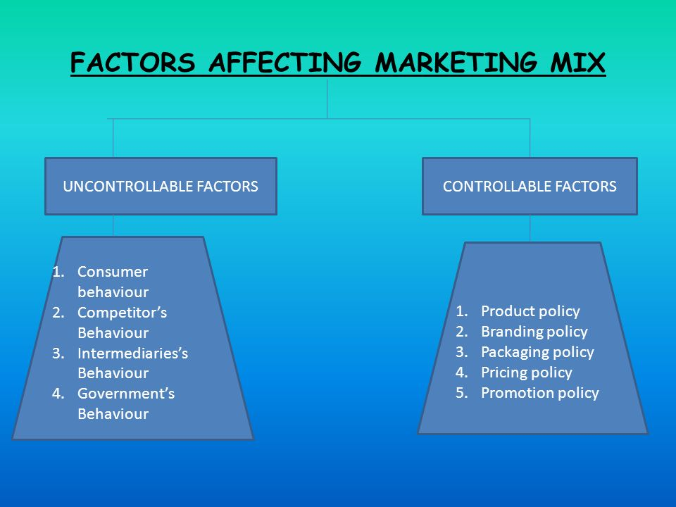 factors affecting promotion mix The environmental factors that are affecting marketing function can be classified into : 1) various environmental factors affecting marketing function physical facilities, organization and function means, such as marketing mix, to suit the environment.