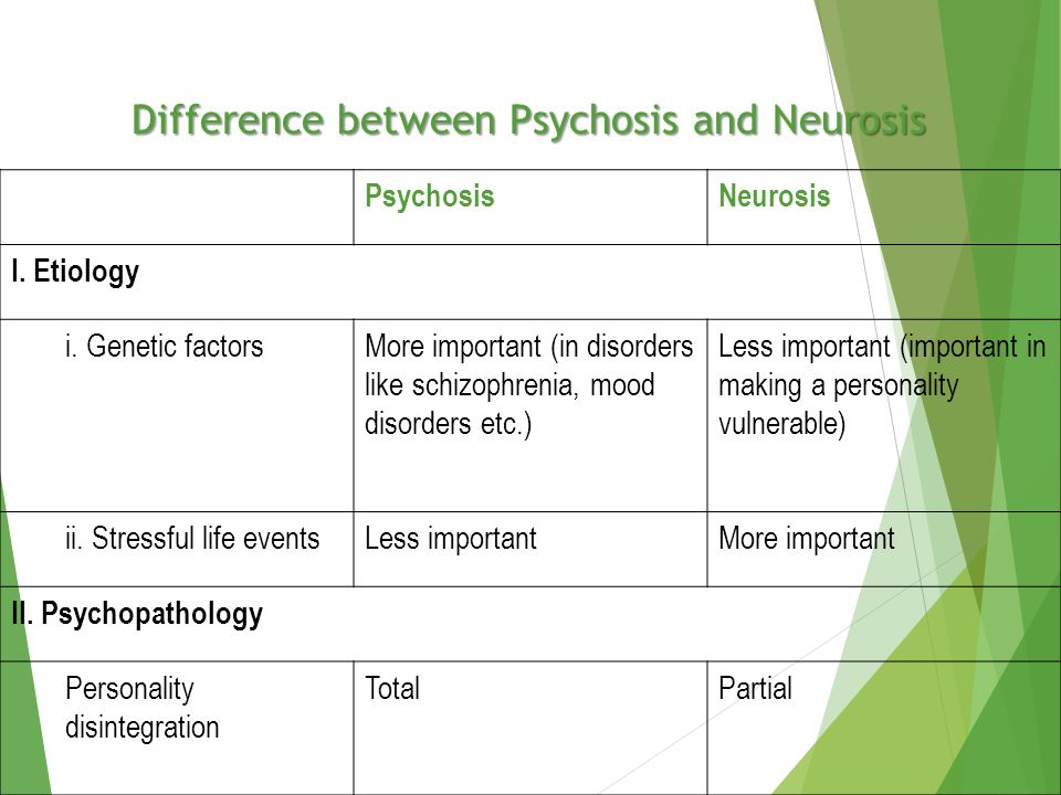 What is the Difference Between Neurotic and Psychotic?