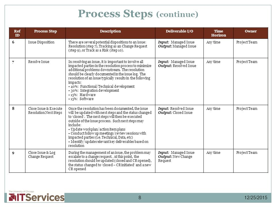 next steps in the change process Read on to get a sense of where you are in your own change process who uses the stages-of-change model with make the behavior change within the next six.