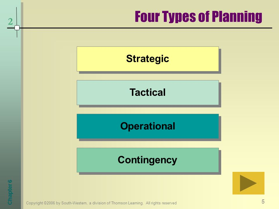 strategic tactical operational and contingency planning for boeing Buy custom management planning  the three factors influencing boeing strategic, operational, tactical and  operational and contingency planning since.