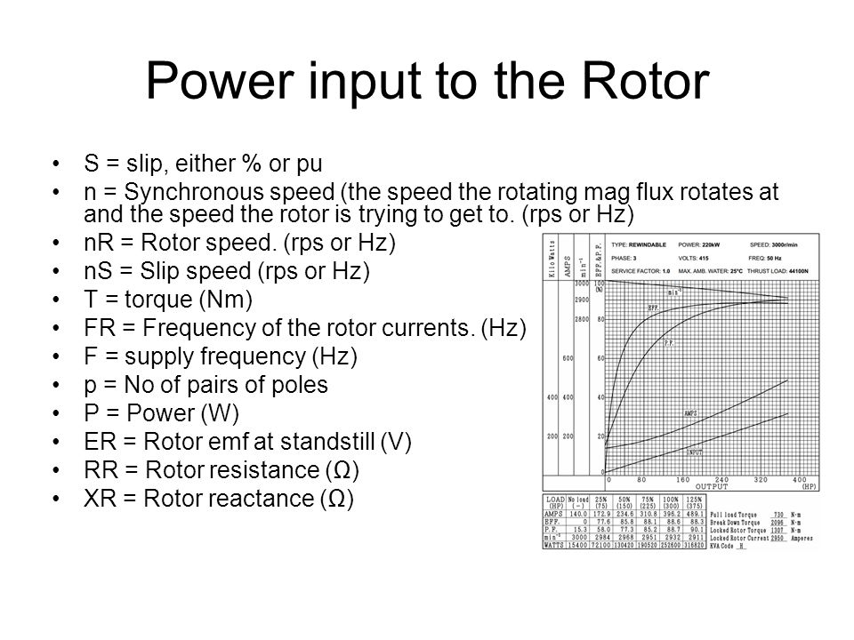 Three Phase Motors Maths - ppt video online download