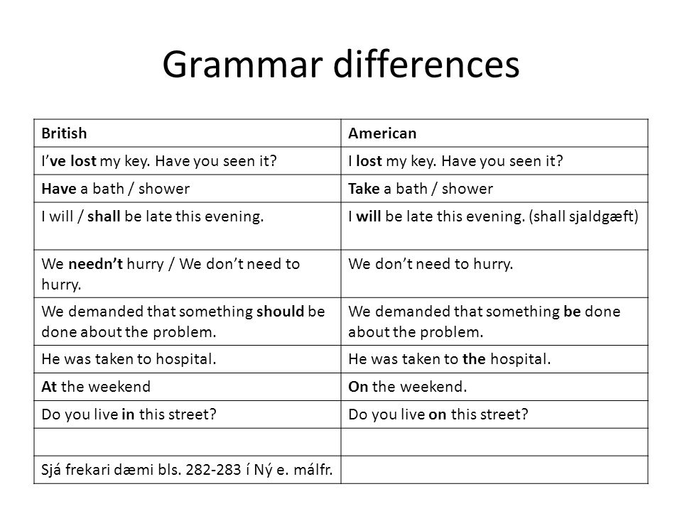 grammatical difference between british and american english British and american english - english grammar today - a reference to written and spoken english grammar and usage - cambridge dictionary.