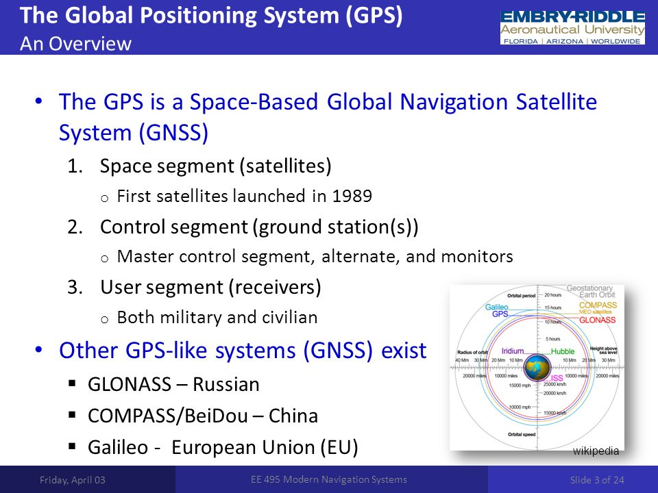 the gps Official us government information about the global positioning system (gps) and related topics.