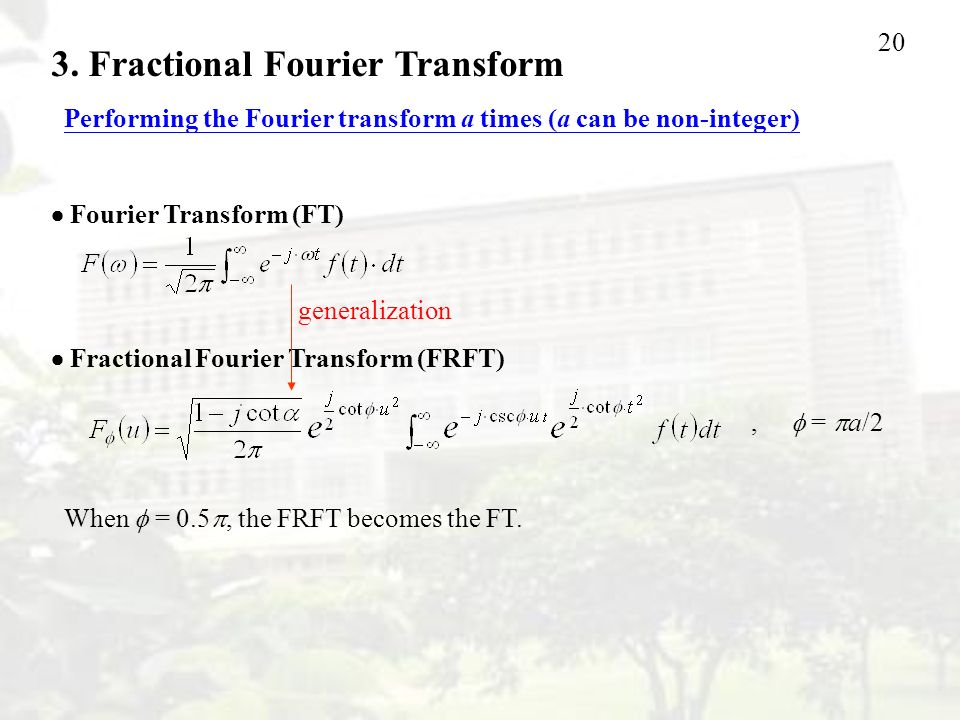 3. Fractional Fourier Transform