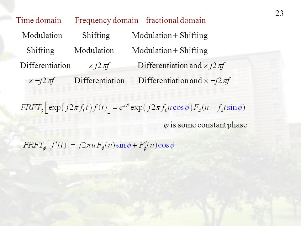 Time domain Frequency domain fractional domain