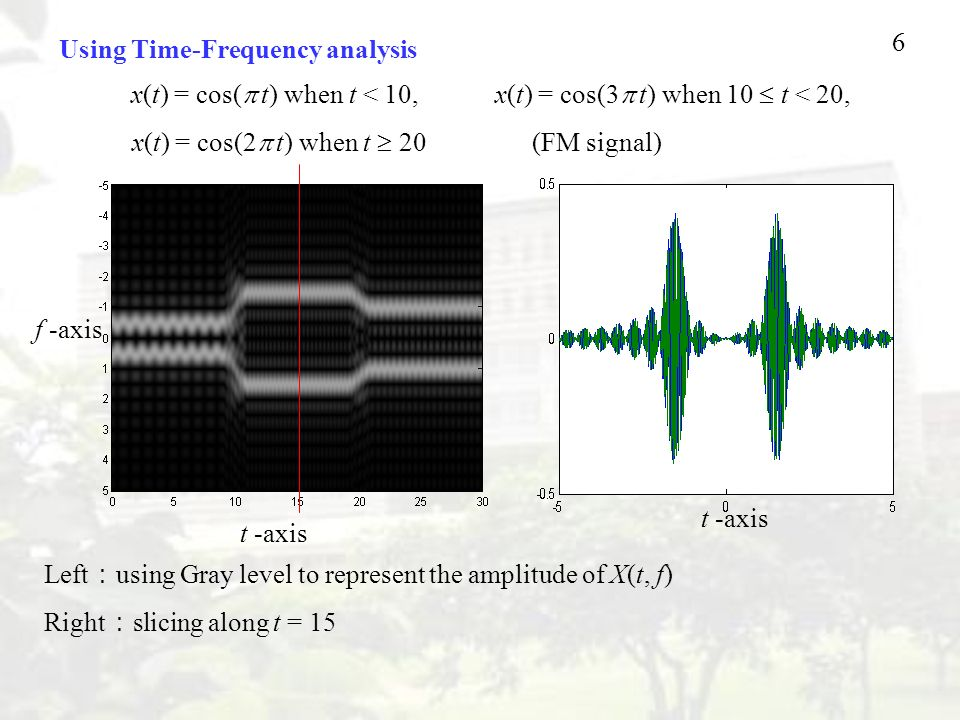 Using Time-Frequency analysis