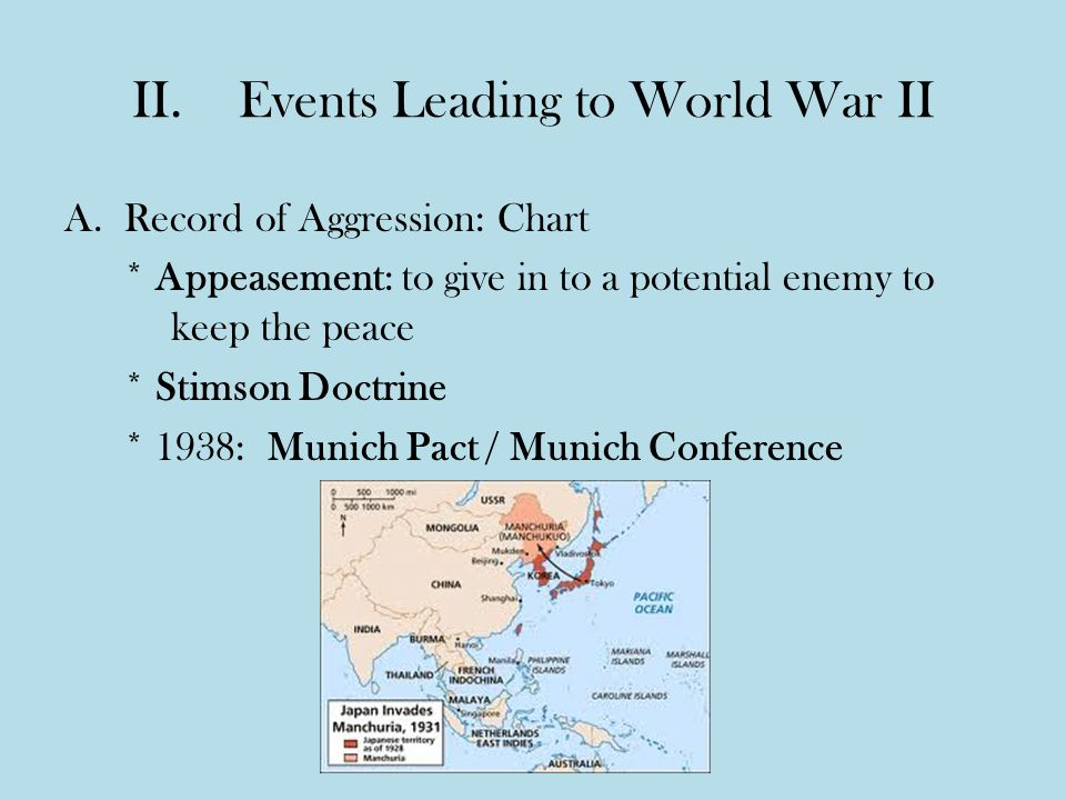 events leading up world war 2