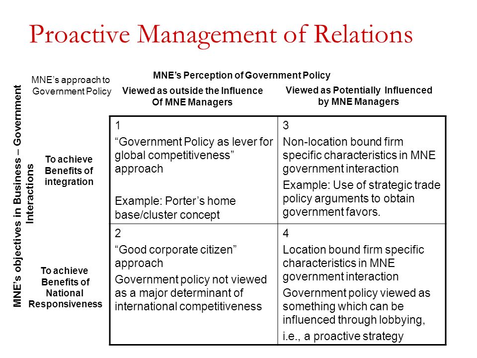 citizen relationship management and government brunei