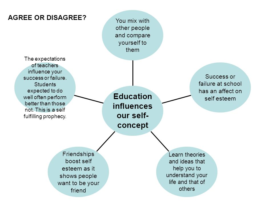 Education influences our self-concept