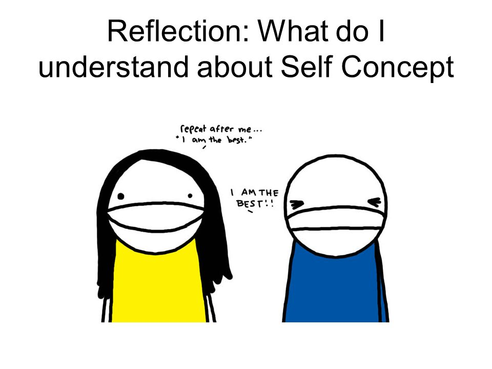 Reflection: What do I understand about Self Concept