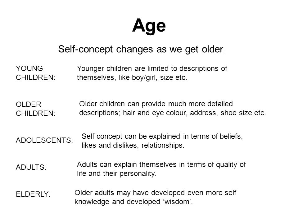 Age Self-concept changes as we get older. YOUNG CHILDREN: