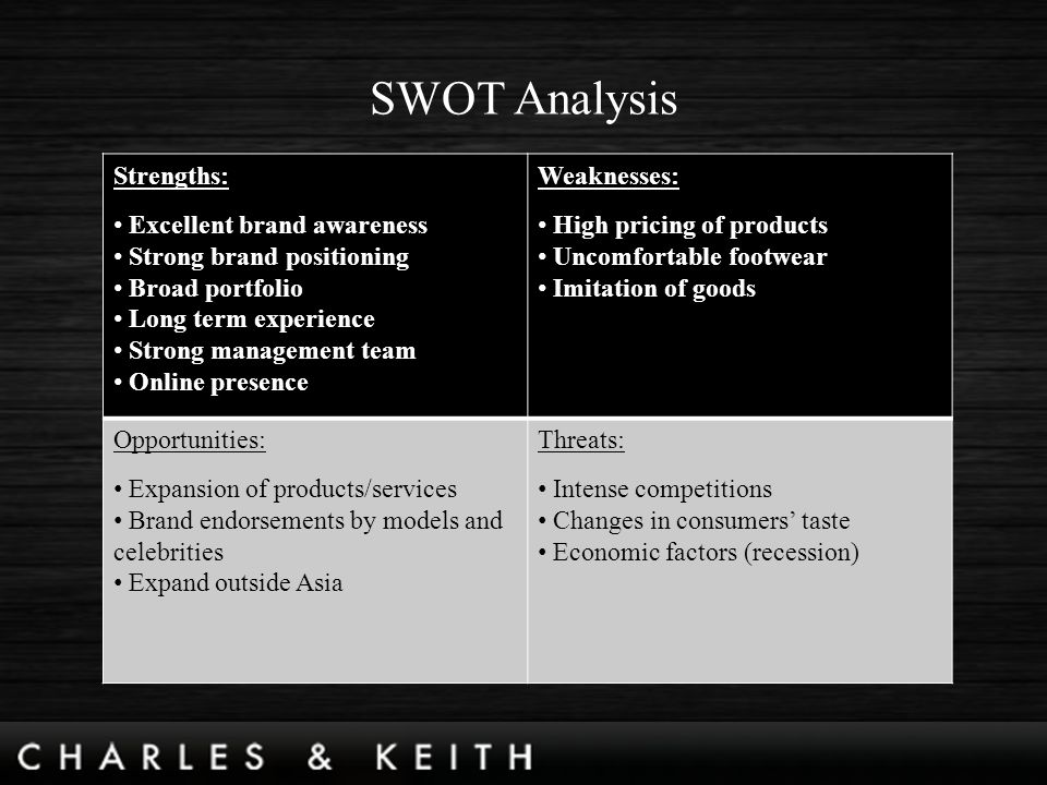 charles and keith analysis Executive summary this marketing plan for charles & keith group serves to analyse charles & keith's success thus far and make recommendations on its future.