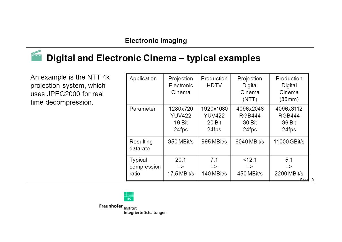  Digital and Electronic Cinema – typical examples